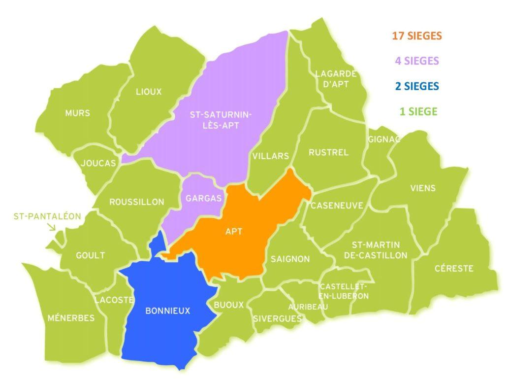 sièges CC 2020-2026